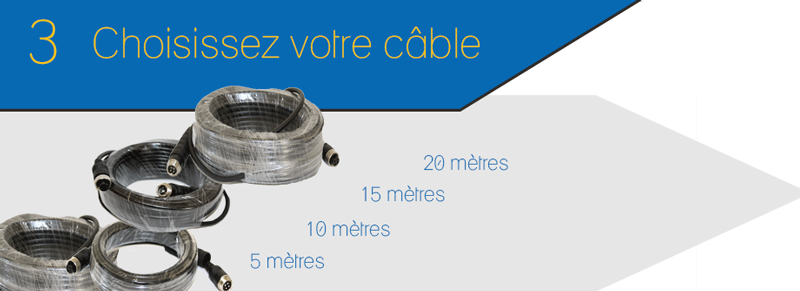 cable camera de recul